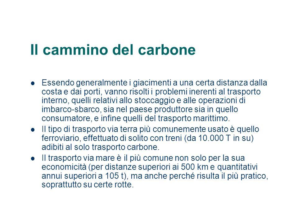Il cammino del carbone
