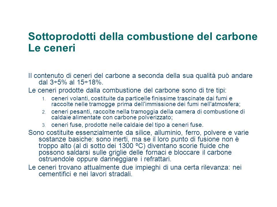 Sottoprodotti della combustione del carbone Le ceneri