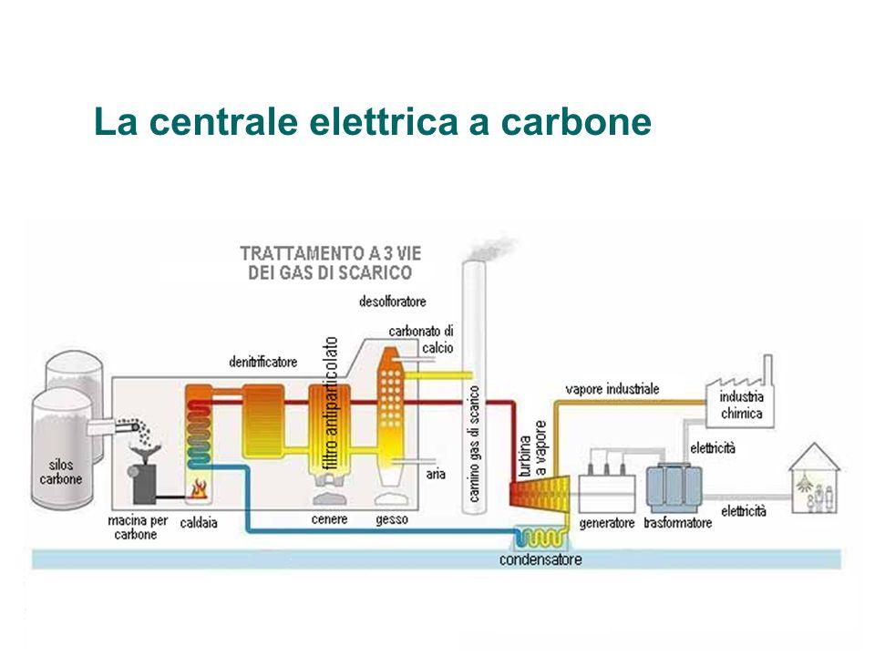 La centrale elettrica a carbone