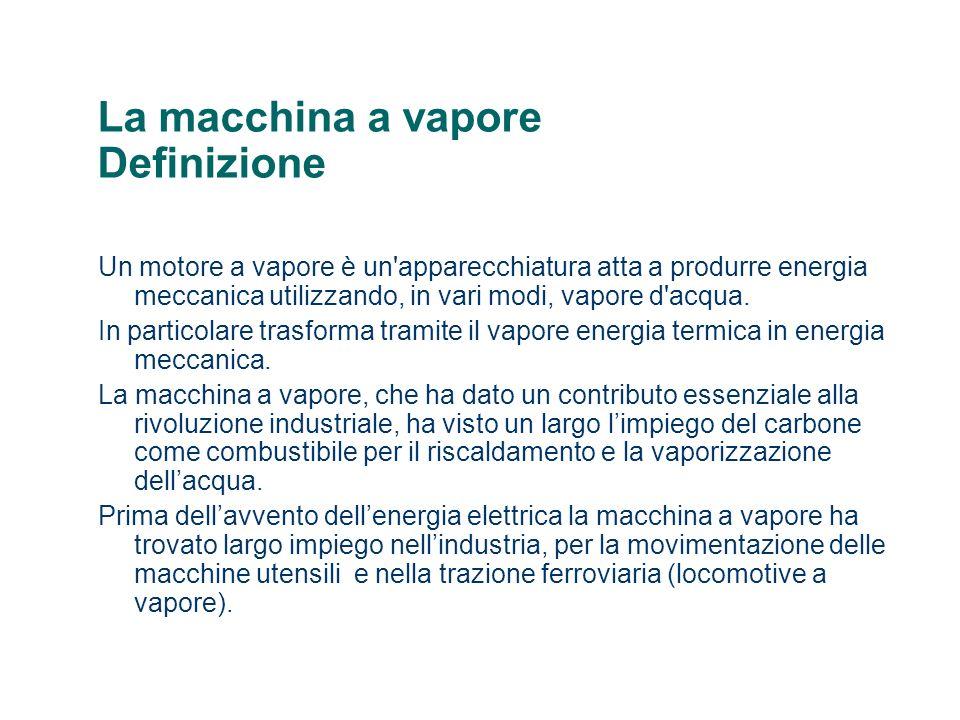 La macchina a vapore Definizione