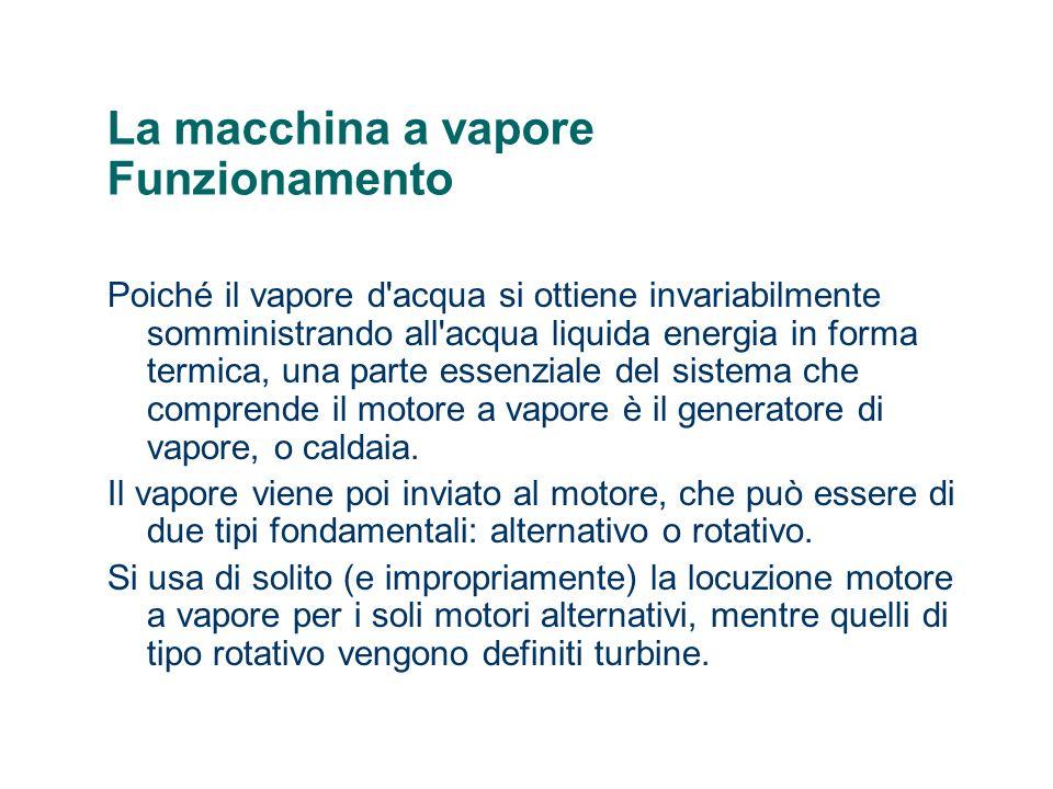 La macchina a vapore Funzionamento