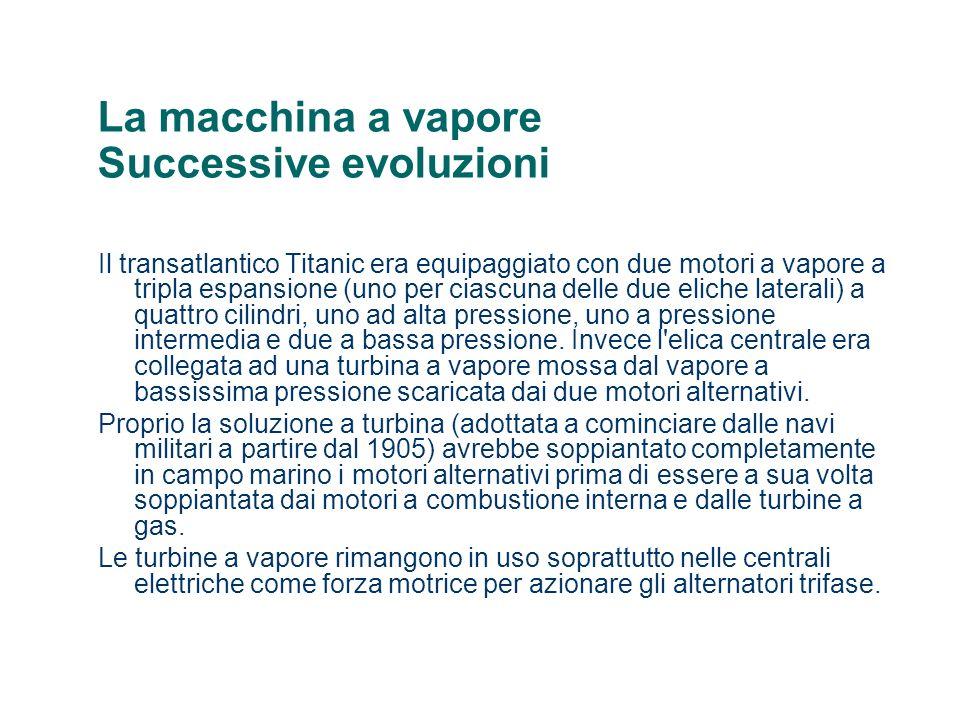 La macchina a vapore Successive evoluzioni