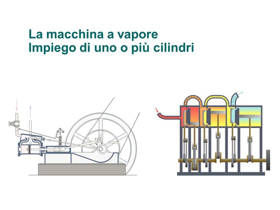 La macchina a vapore Impiego di uno o più cilindri
