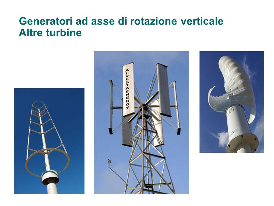 Generatori ad asse di rotazione verticale Altre turbine