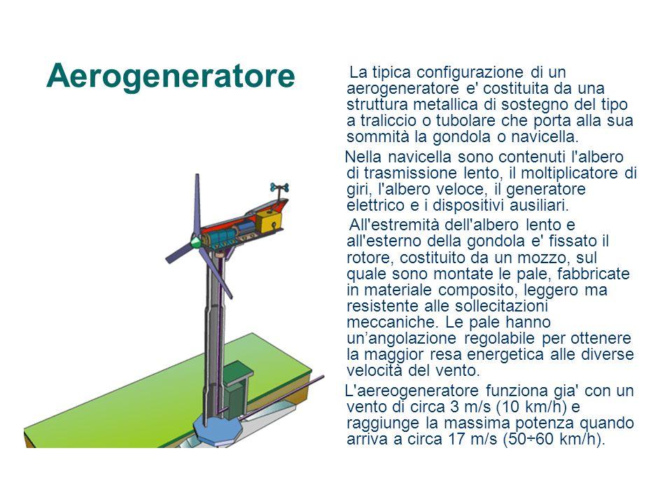 Aerogeneratore