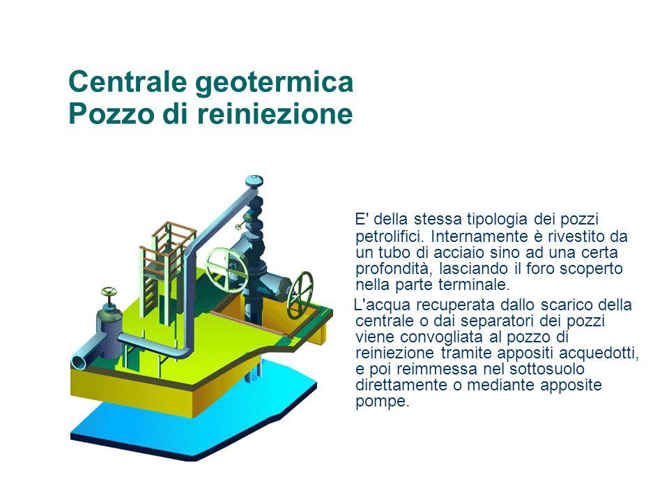 Centrale geotermica Pozzo di reiniezione
