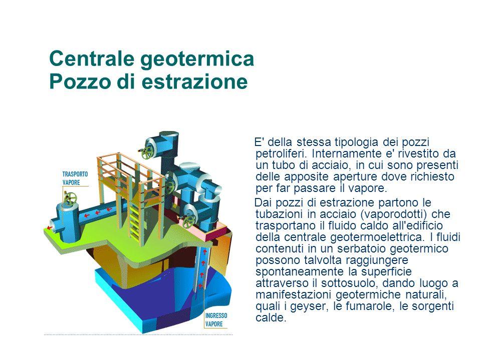 Centrale geotermica Pozzo di estrazione