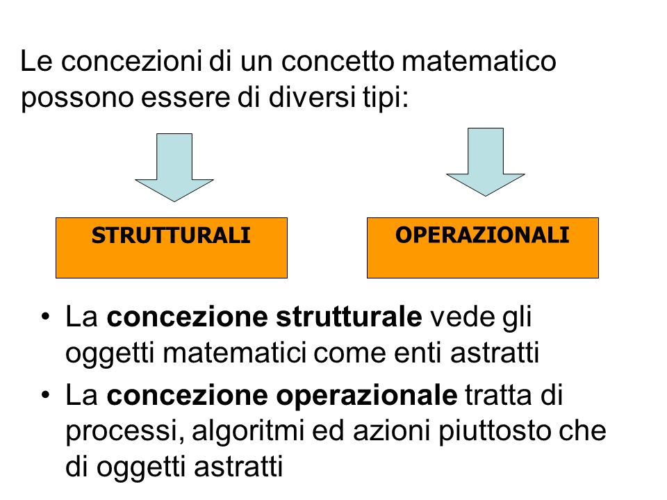 Le concezioni di un concetto matematico possono essere di diversi tipi: