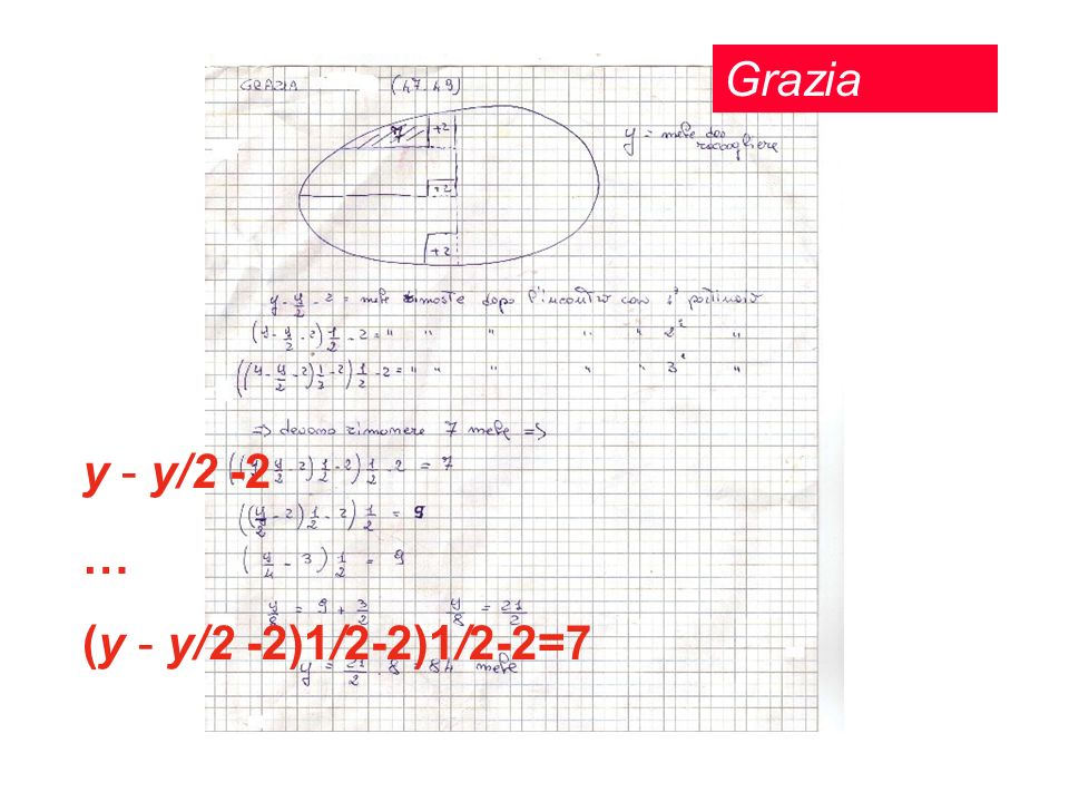 Grazia y - y/2 -2 … (y - y/2 -2)1/2-2)1/2-2=7