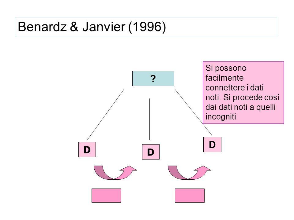 Benardz & Janvier (1996) D D D
