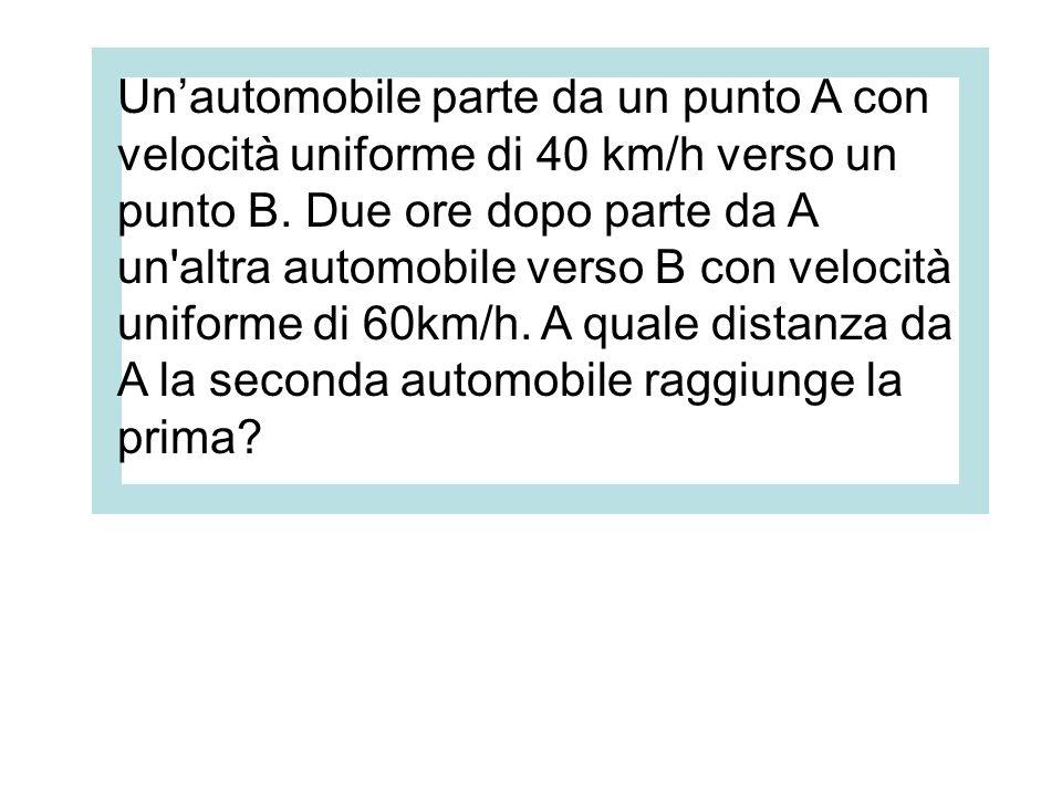 Un'automobile parte da un punto A con velocità uniforme di 40 km/h verso un punto B.