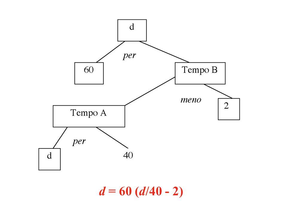 d = 60 (d/40 - 2)