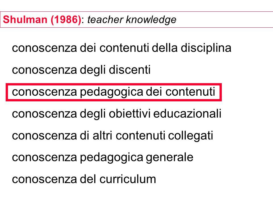 conoscenza dei contenuti della disciplina conoscenza degli discenti