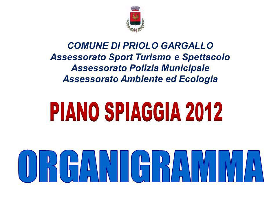 PIANO SPIAGGIA 2012 ORGANIGRAMMA