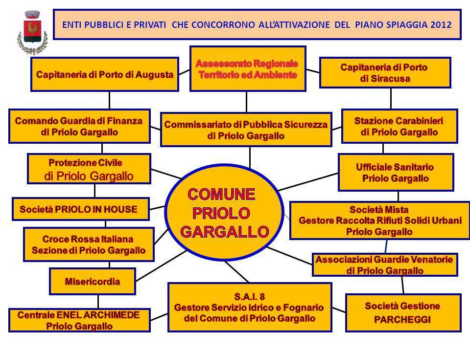 COMUNE PRIOLO GARGALLO