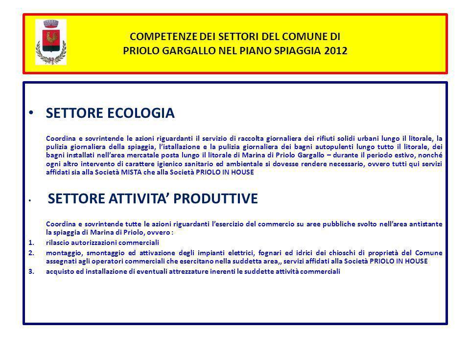 COMPETENZE DEI SETTORI DEL COMUNE DI PRIOLO GARGALLO NEL PIANO SPIAGGIA 2012