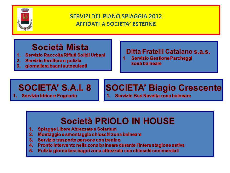 SOCIETA' Biagio Crescente