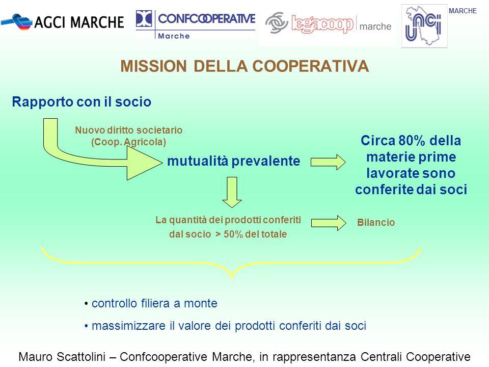 MISSION DELLA COOPERATIVA