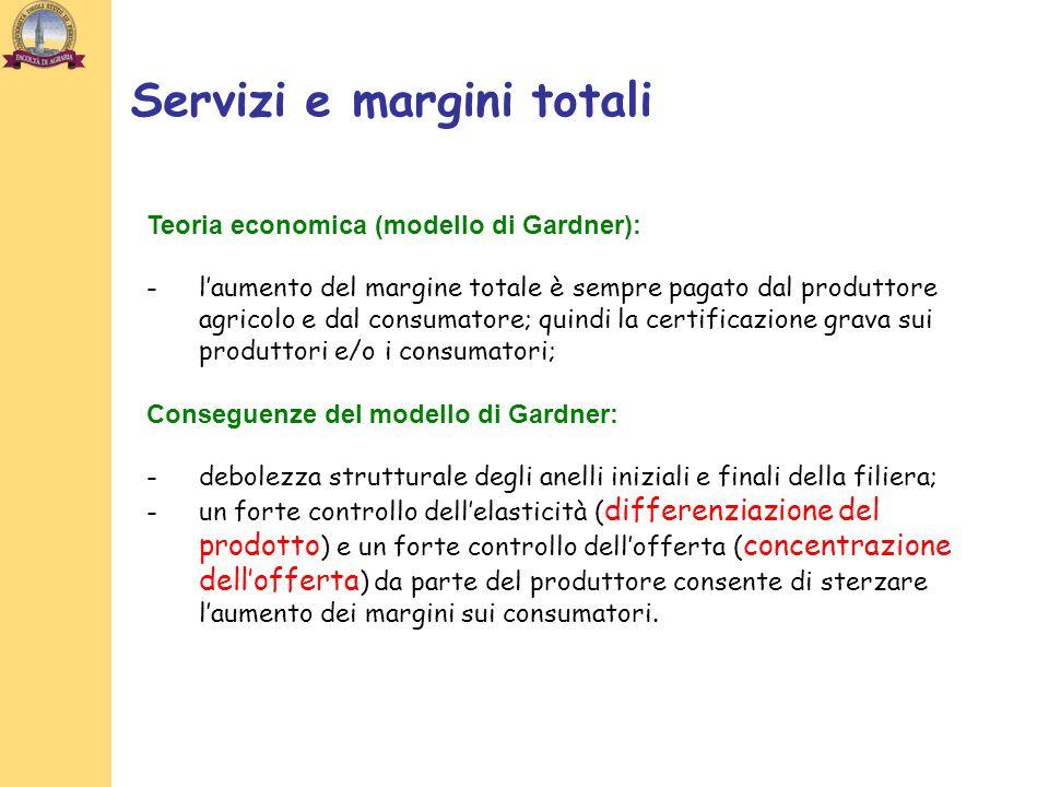 Servizi e margini totali