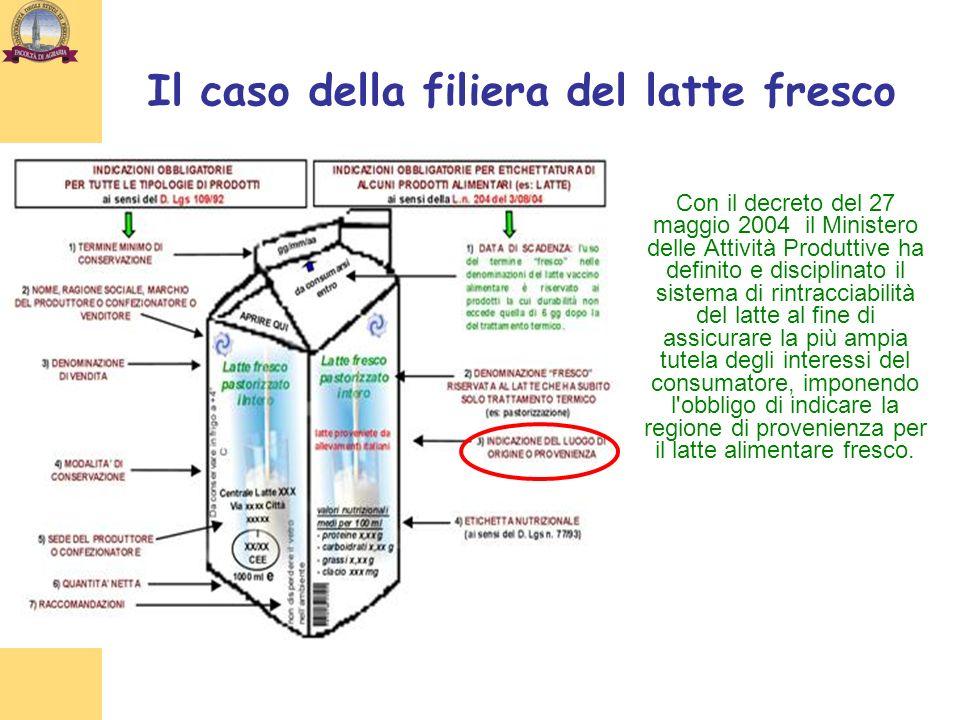 Il caso della filiera del latte fresco