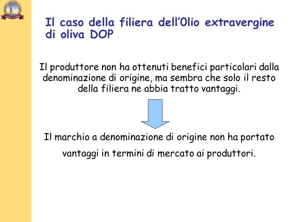 Il caso della filiera dell'0lio extravergine di oliva DOP