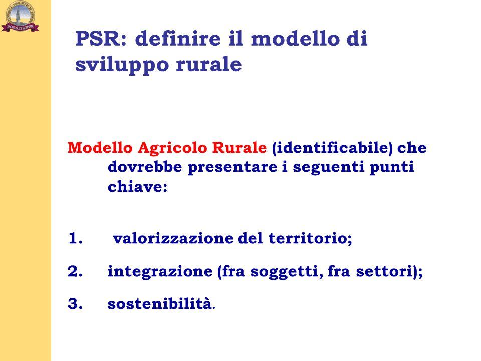 PSR: definire il modello di sviluppo rurale
