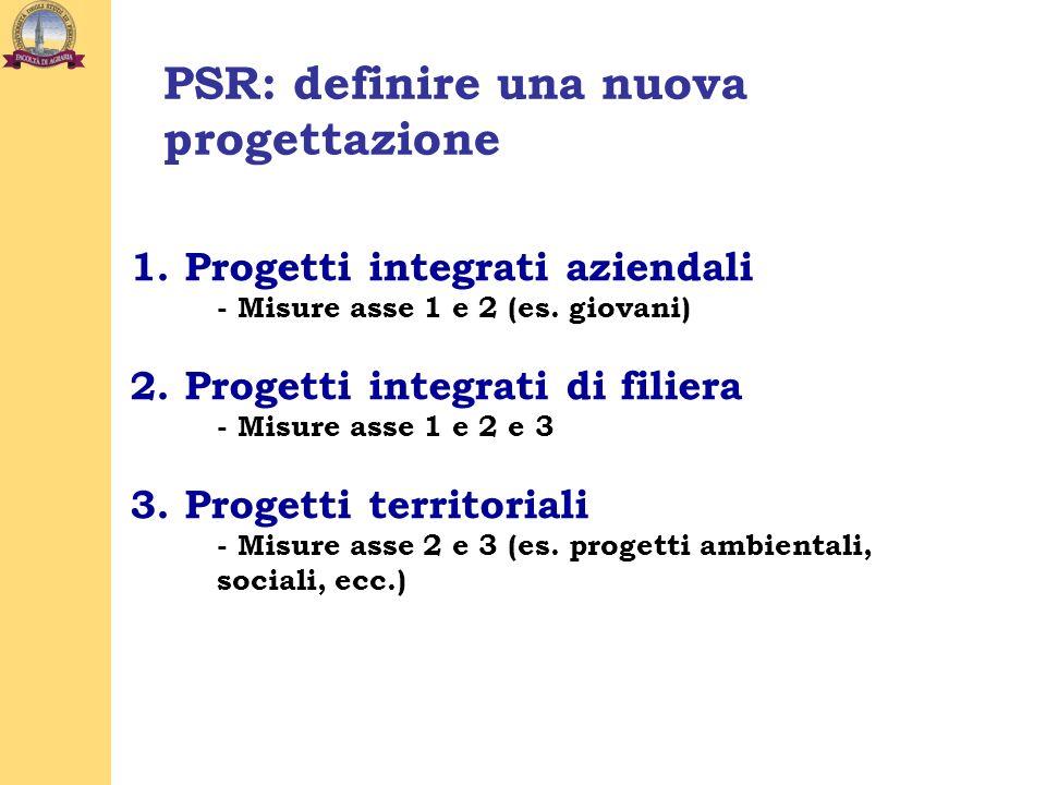 PSR: definire una nuova progettazione