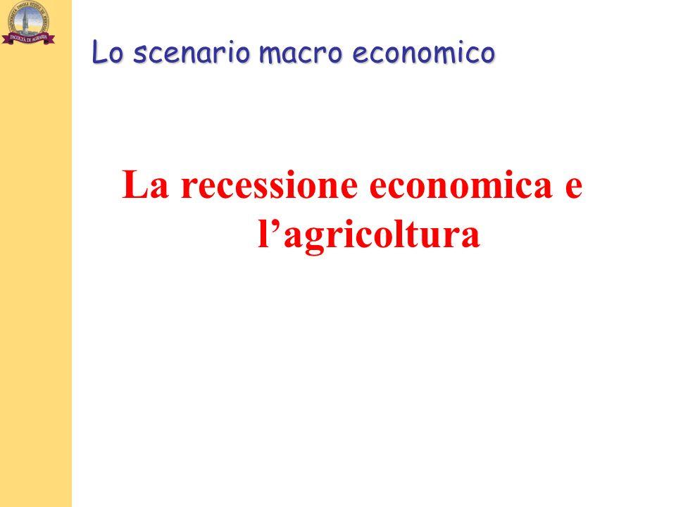 Lo scenario macro economico