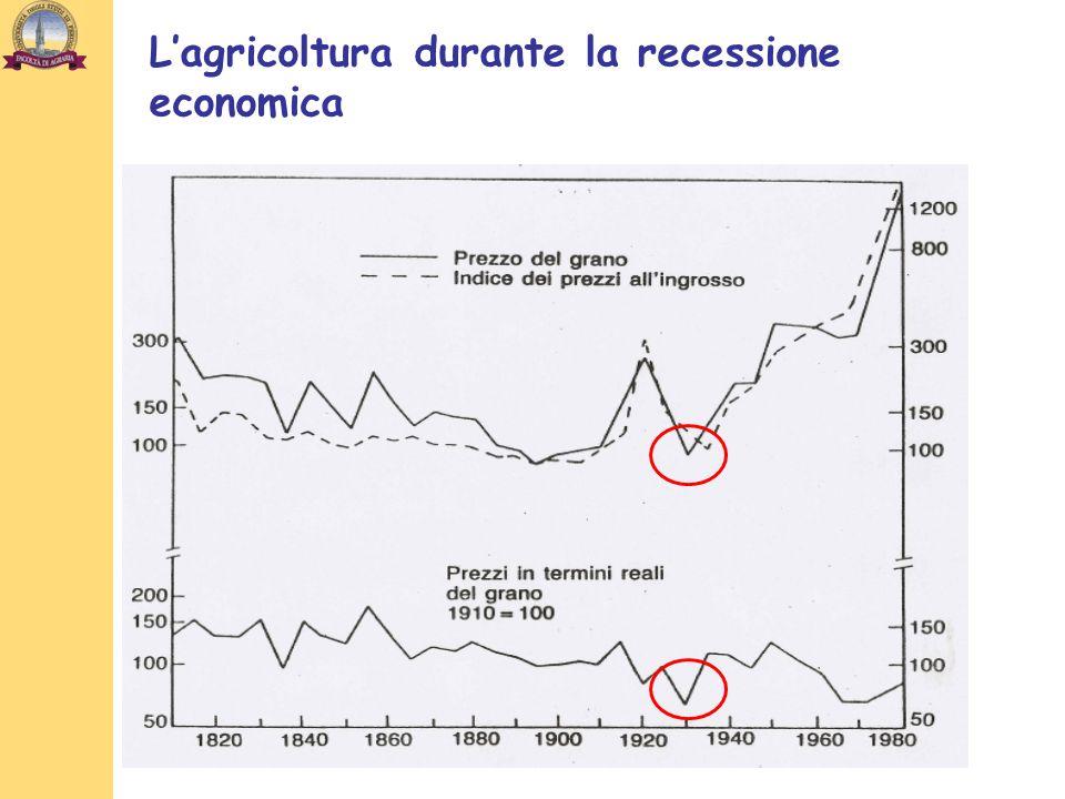 L'agricoltura durante la recessione economica