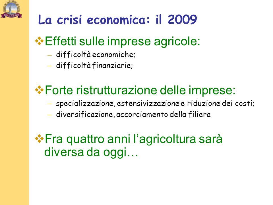 Effetti sulle imprese agricole: