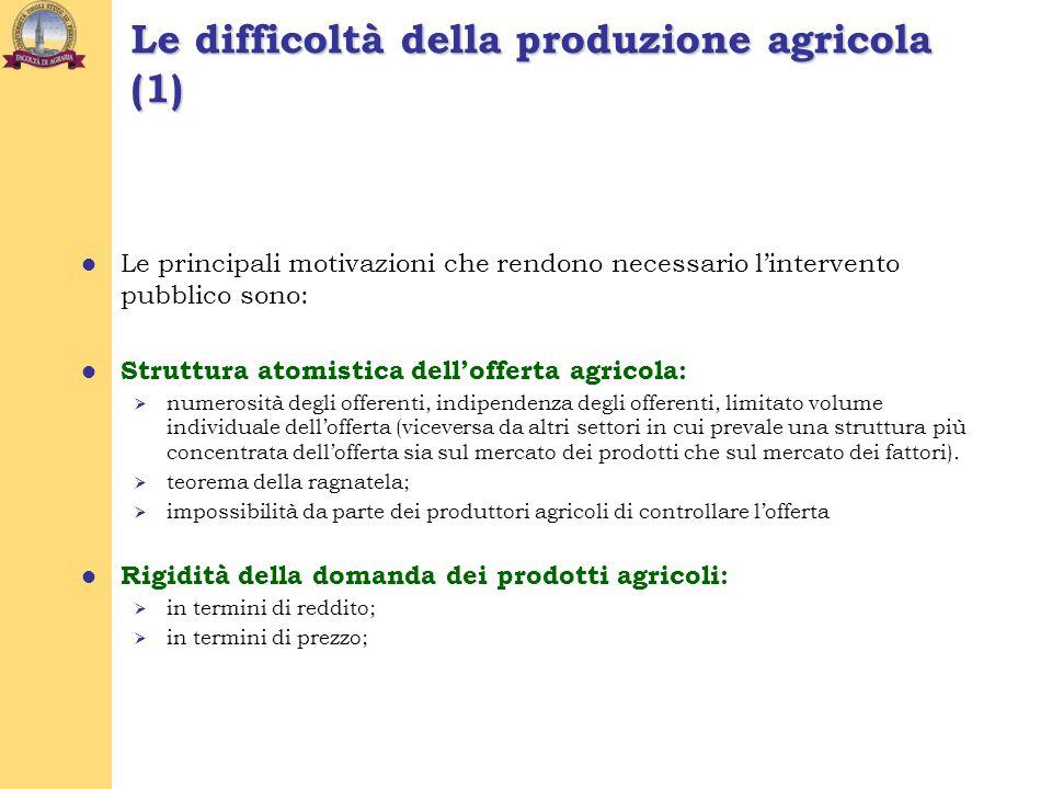 Le difficoltà della produzione agricola (1)