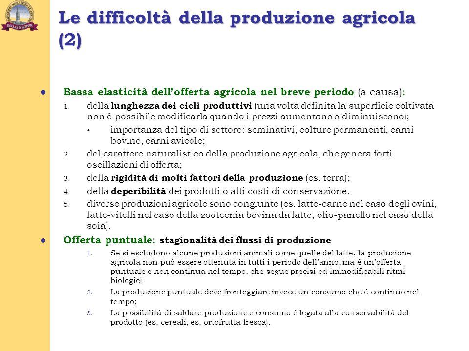 Le difficoltà della produzione agricola (2)