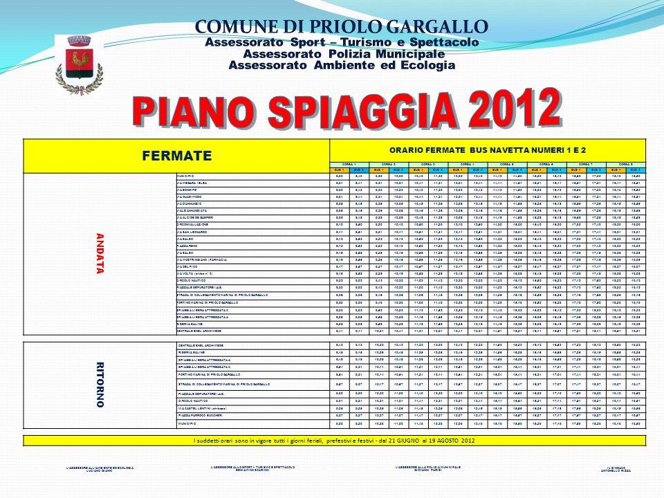COMUNE DI PRIOLO GARGALLO Assessorato Sport – Turismo e Spettacolo