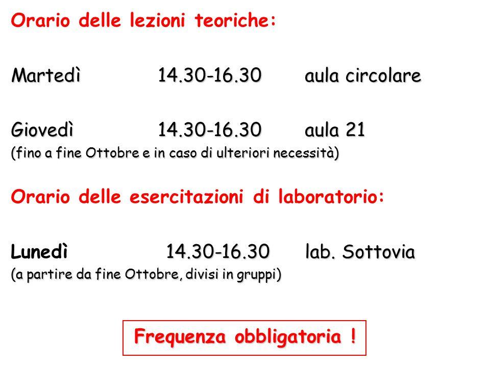 Orario delle lezioni teoriche: Martedì 14.30-16.30 aula circolare