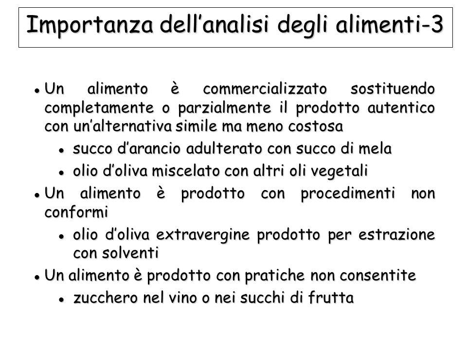 Importanza dell'analisi degli alimenti-3