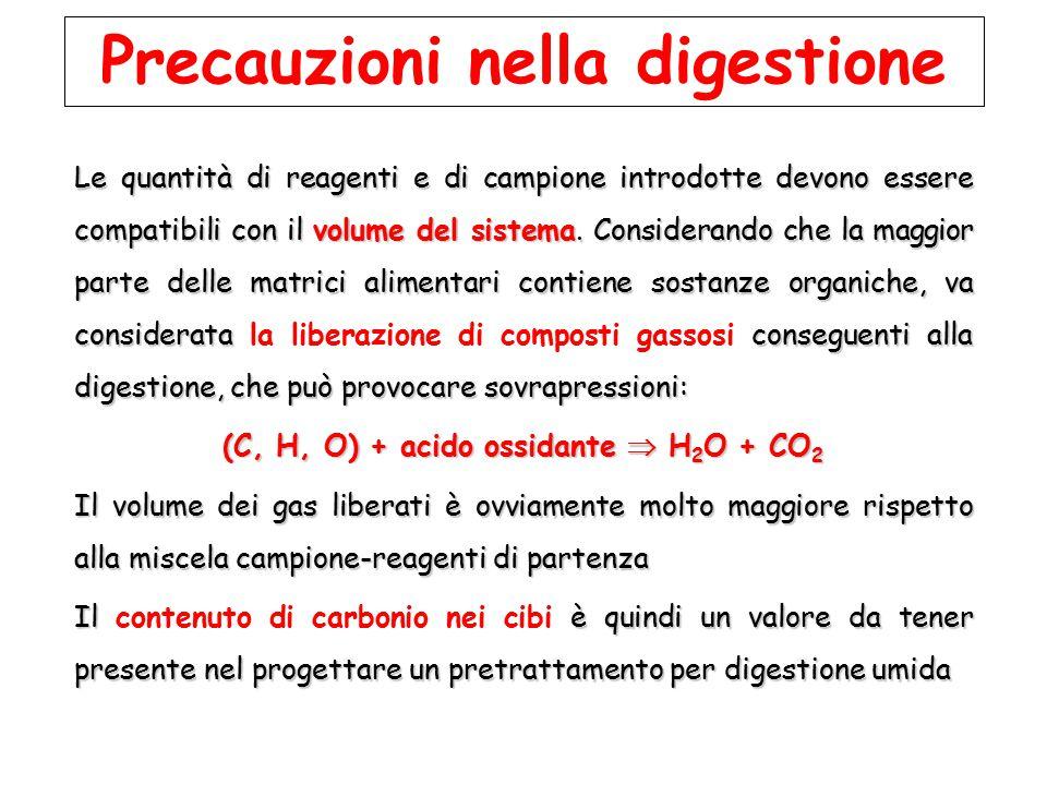 Precauzioni nella digestione