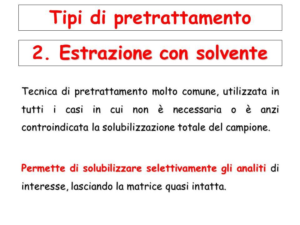 2. Estrazione con solvente