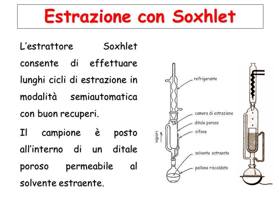Estrazione con Soxhlet