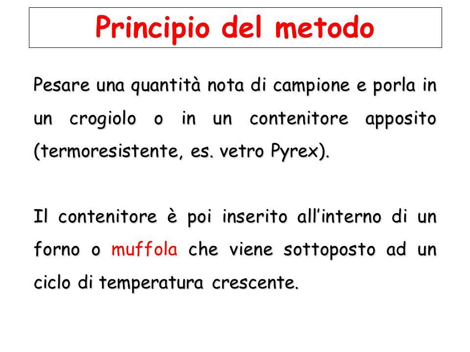 Principio del metodo Pesare una quantità nota di campione e porla in un crogiolo o in un contenitore apposito (termoresistente, es. vetro Pyrex).