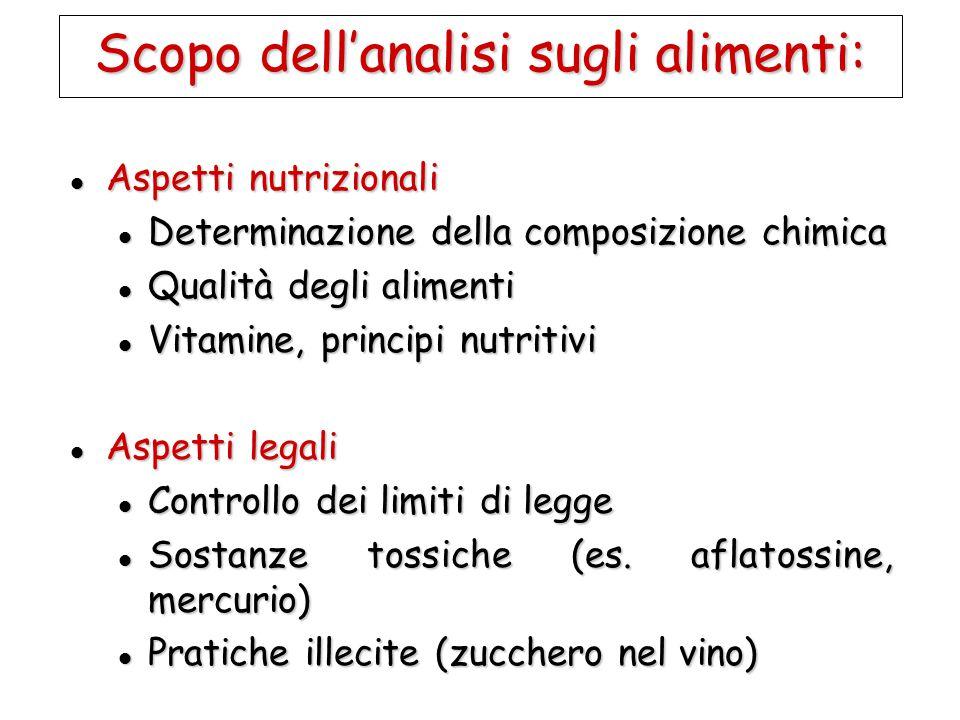 Scopo dell'analisi sugli alimenti: