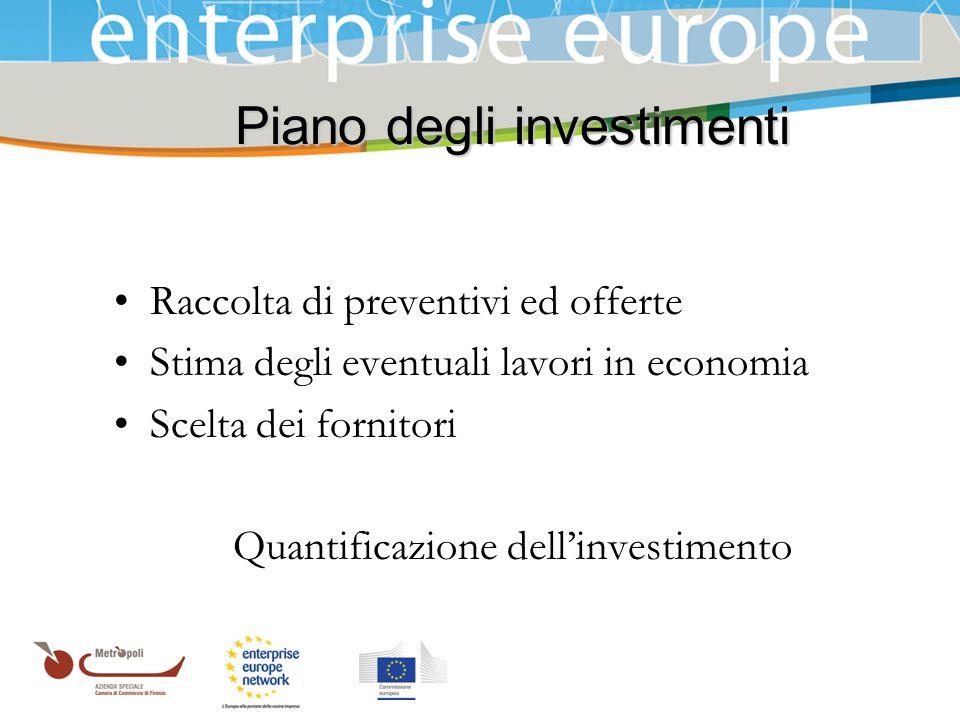 Piano degli investimenti