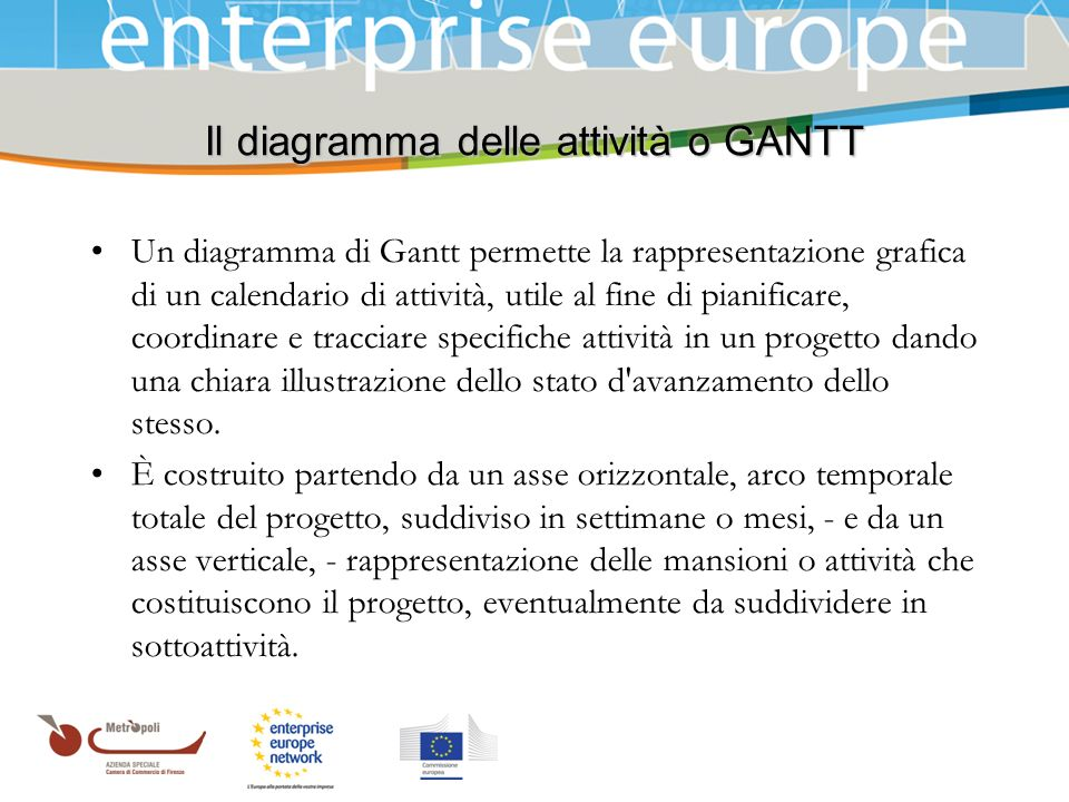 Il diagramma delle attività o GANTT