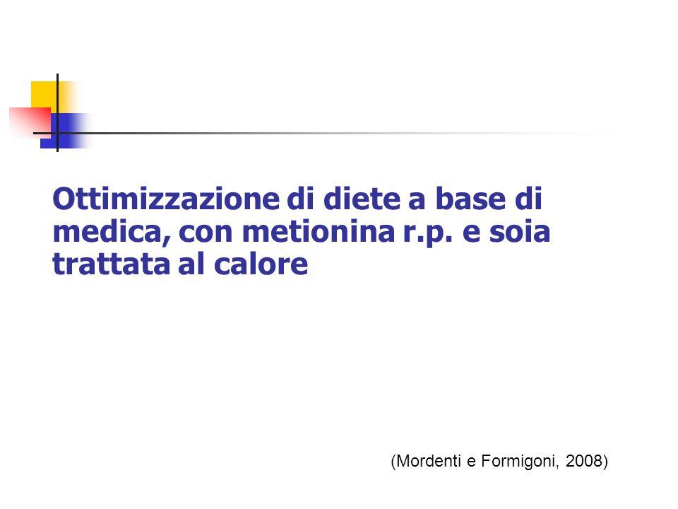 Ottimizzazione di diete a base di medica, con metionina r. p