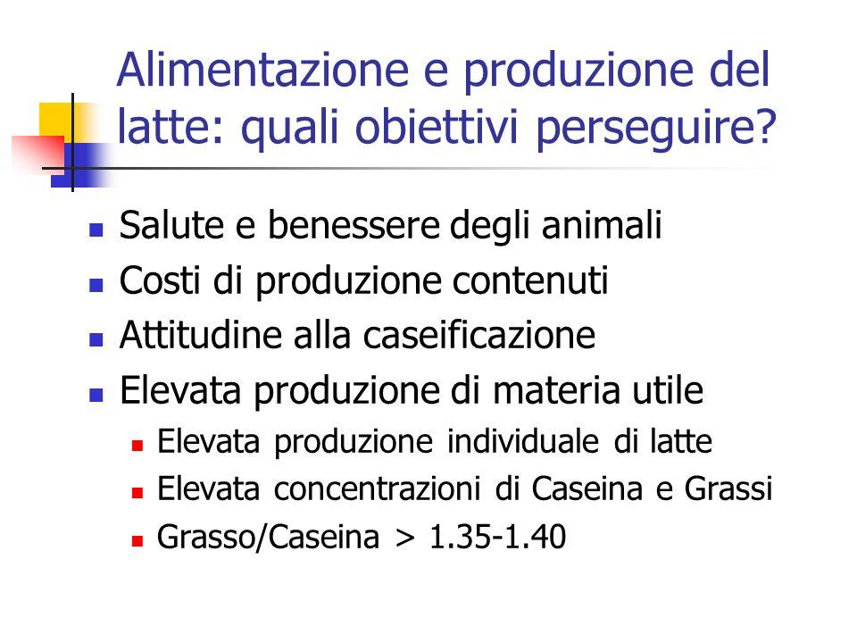 Alimentazione e produzione del latte: quali obiettivi perseguire