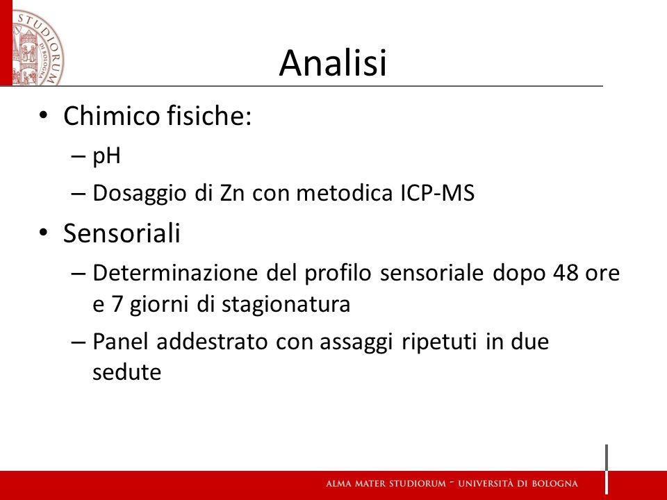 Analisi Chimico fisiche: Sensoriali pH