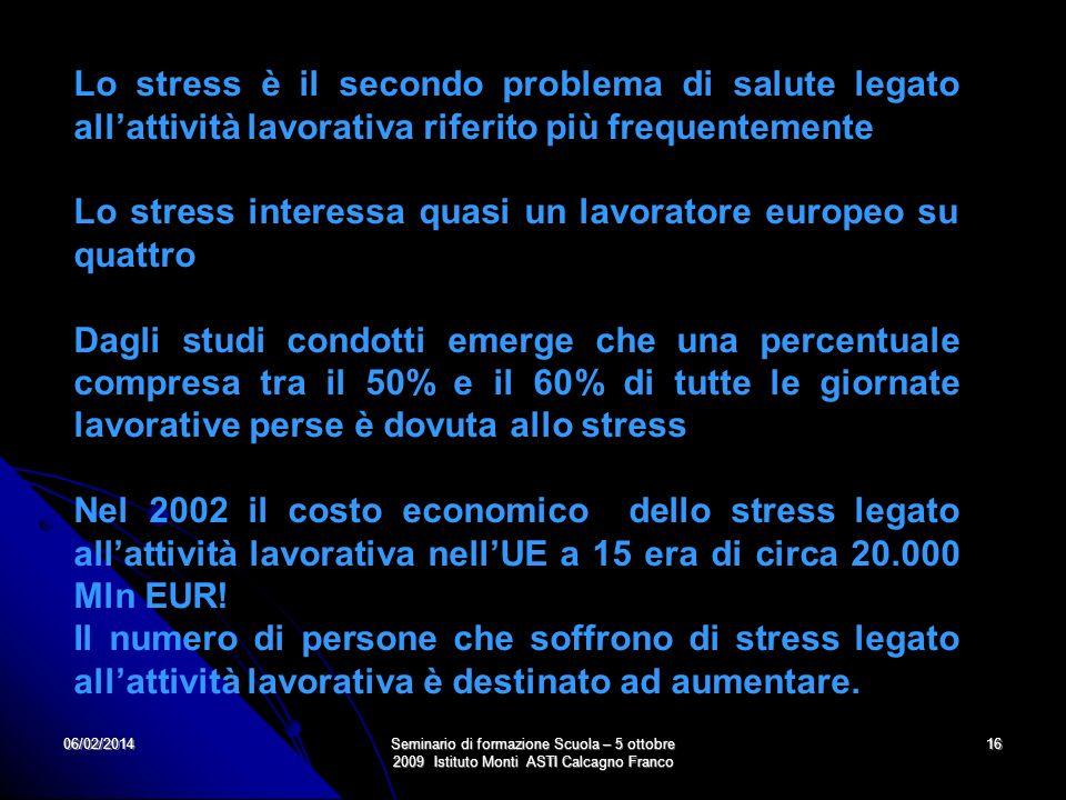 Lo stress interessa quasi un lavoratore europeo su quattro