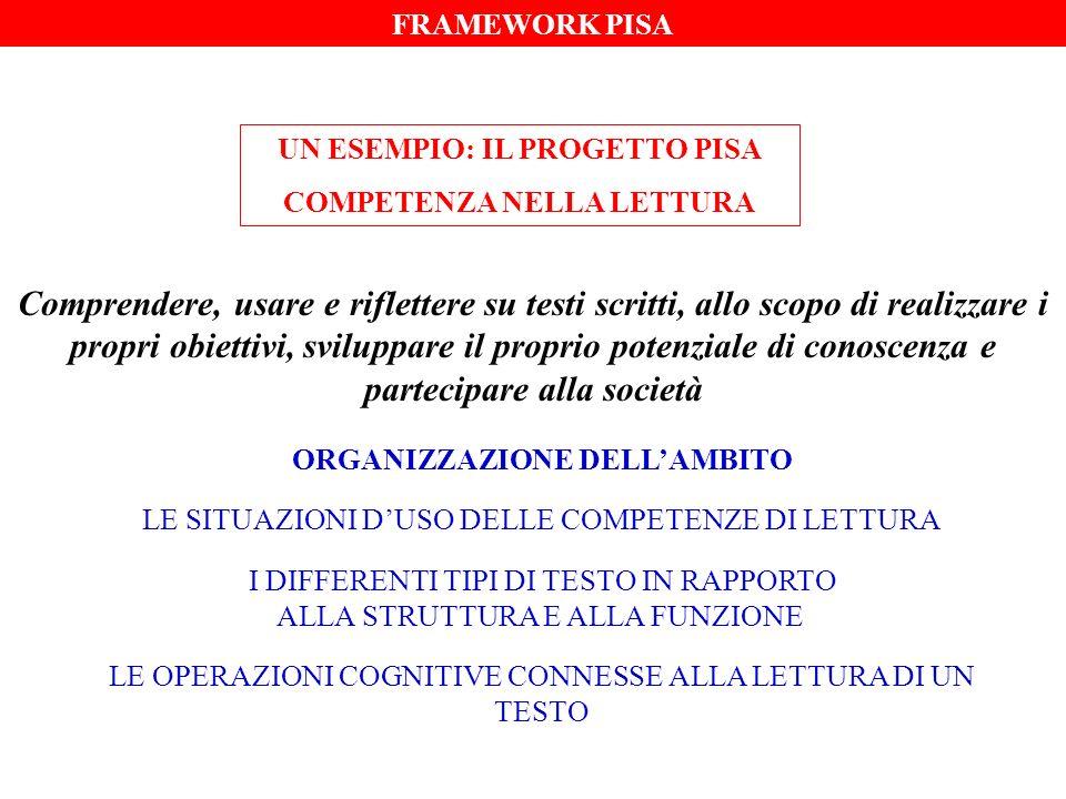 FRAMEWORK PISA UN ESEMPIO: IL PROGETTO PISA. COMPETENZA NELLA LETTURA.