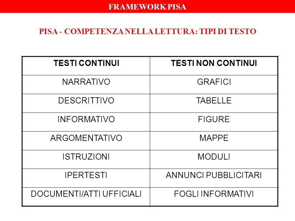 PISA - COMPETENZA NELLA LETTURA: TIPI DI TESTO