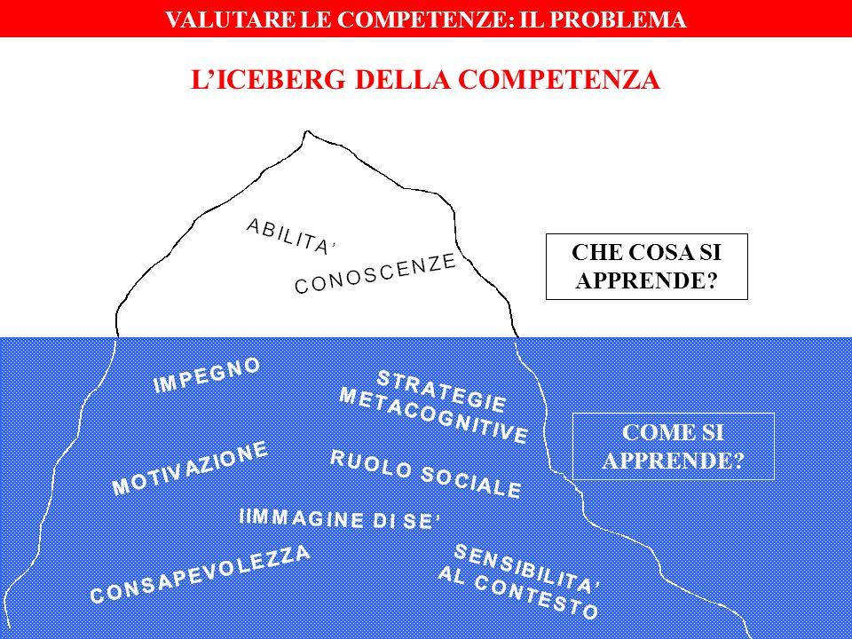VALUTARE LE COMPETENZE: IL PROBLEMA L'ICEBERG DELLA COMPETENZA