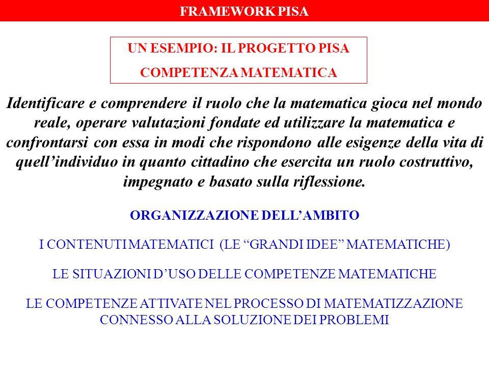 FRAMEWORK PISA UN ESEMPIO: IL PROGETTO PISA. COMPETENZA MATEMATICA.